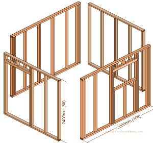 How to build a shed.