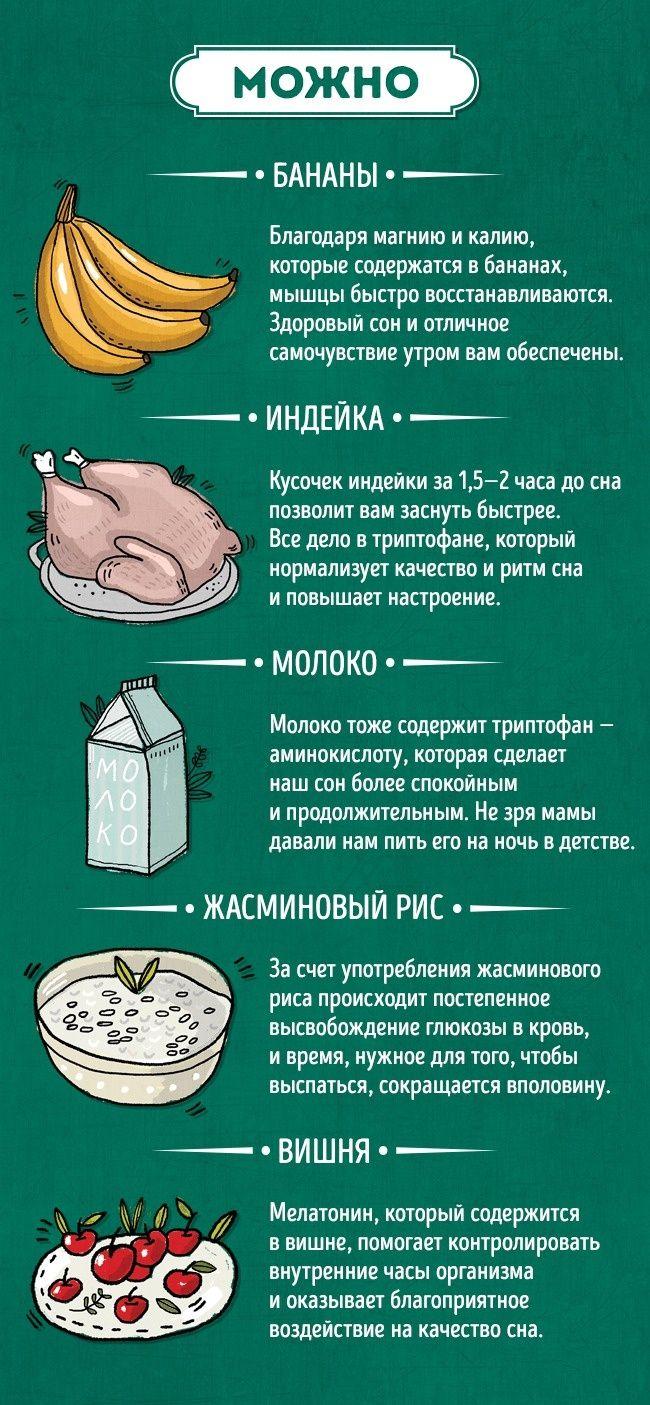 10продуктов, которые можно инельзя есть перед сном