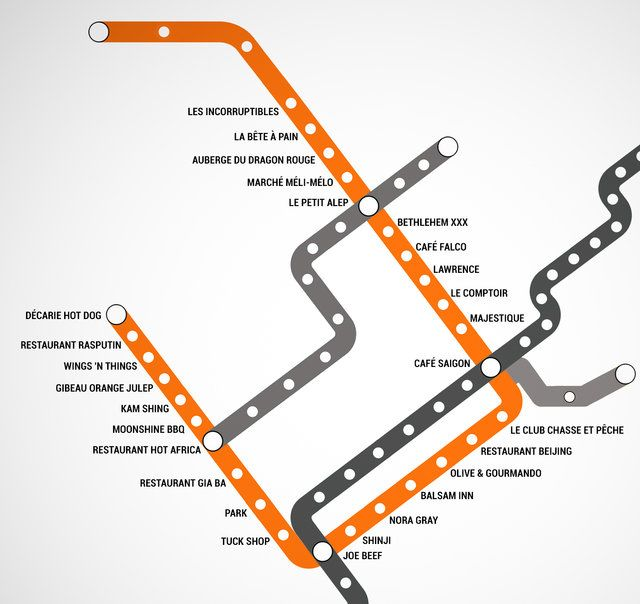 Montreal Metro Restaurant Map - Montreal Restaurants Near Stations