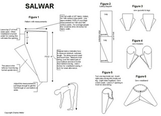 Salwar pattern...I've been wanting to make a whole outfit so yay!