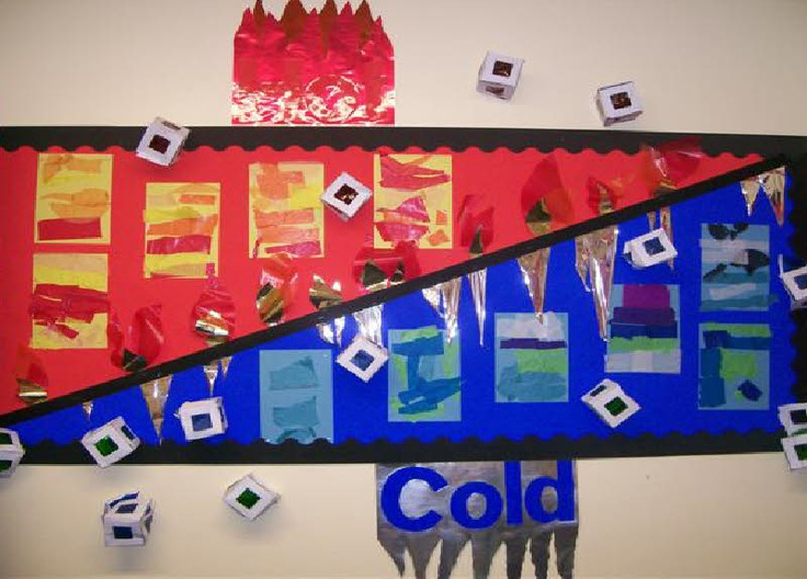 Hot and cold colours from sara colors art class - What temperature is too cold to paint outside ...