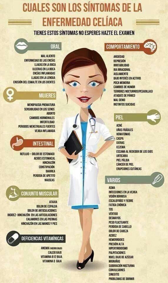 Sobre la Enfermedad Celiaca