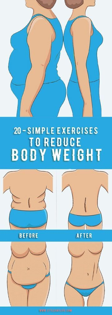 20+ Best Exercises to Lose Weight Fast