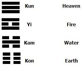 korean flag meaning