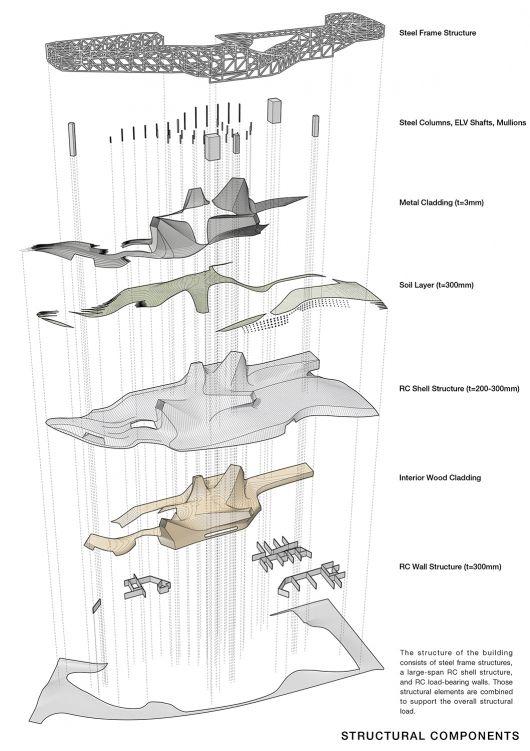 Diagram. Image courtesy of Toshiki Hirano Design.