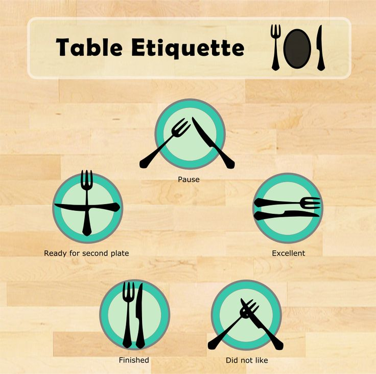 Snort not, sweet child. This might come in handy. Table Etiquette 101