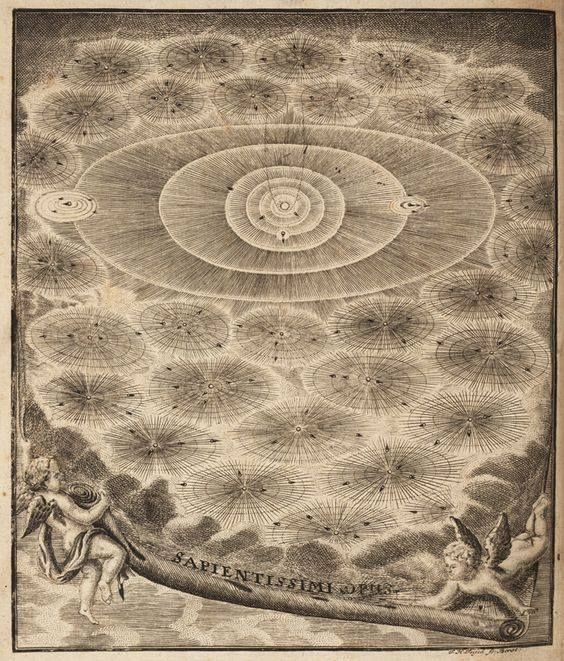The Sun is shown among the other stars in the plurality of worlds. Leonhard Euler. Theoria Motuum Planetarum et Cometarum, 1744.