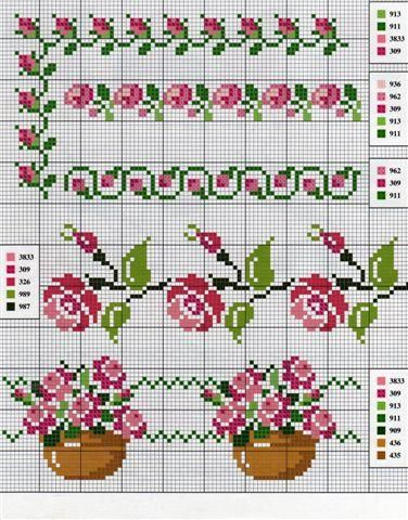 Cross stitch pattern, roses border.