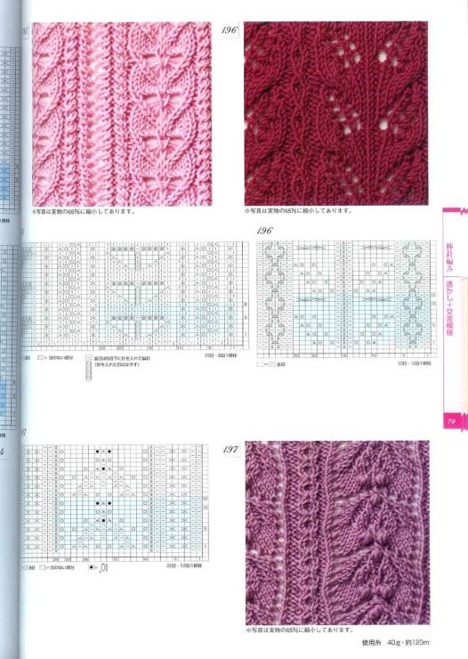 Knitting Symbols By Cet : Best knit stitch patterns and misc images on