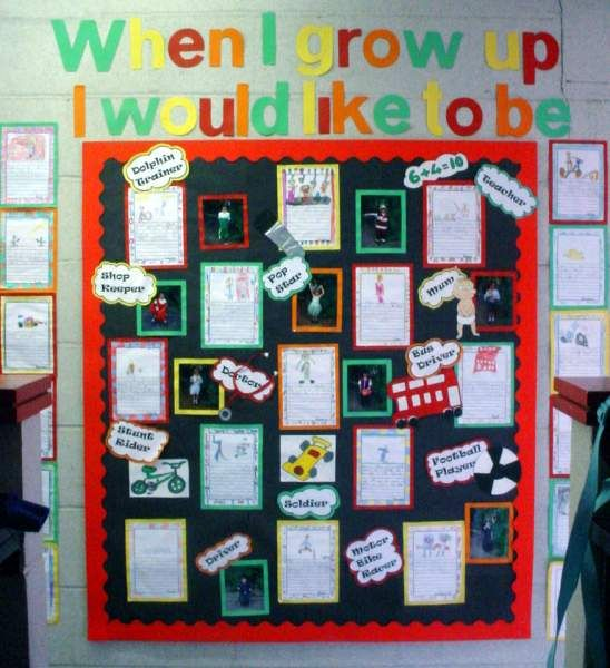 Primary Displays - Photographs and Examples of Primary Teaching Displays
