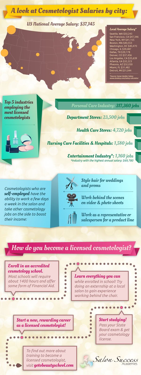 Behind the chair ecards - Cosmetology Salary Guide Infographic Check Out What Your Potential Salary Would Be As A Licensed