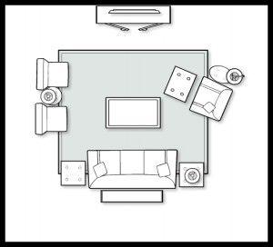 Image from http://shenandoahvalleyrugcompany.com/blog/wp-content/uploads/2014/03/Living-Room-Layout1-300x272.jpg.