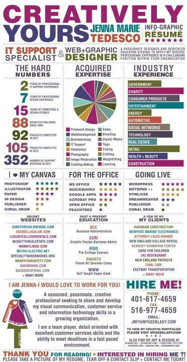 20 best Donu0027t Know Where to Put It images on Pinterest Resume - contemporary resume format