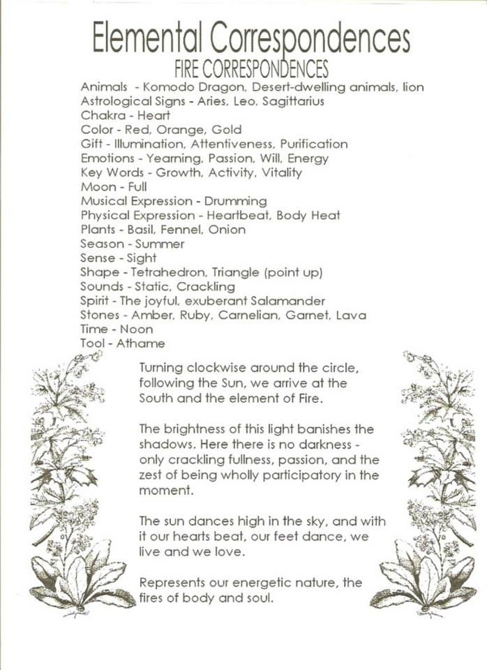 5 Elemental Correspondences ~ Fire  Print in book