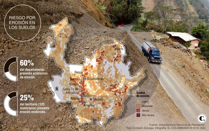 Antioquia en riesgo por erosión e inestabilidad en el 60 % de su suelo