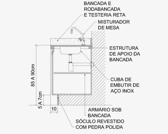 Resultado de imagem para detalhamento de armario de cozinha