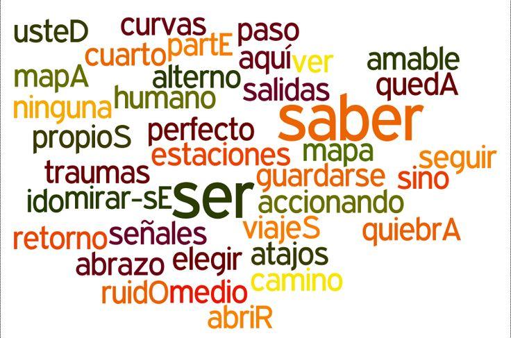 Experimento I con #Wordle #NadirChacin #Frases #Quotes