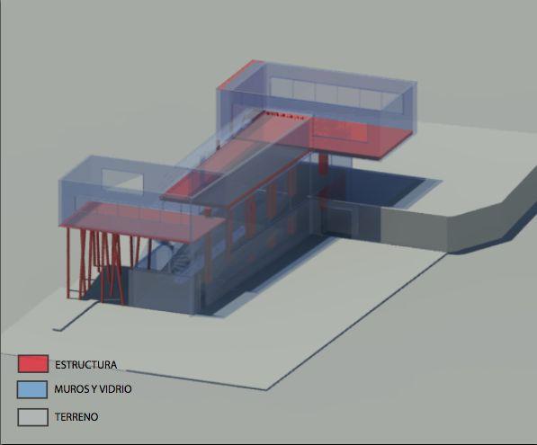 La Villa dall'Ava: composición. « Arquitectura en Red