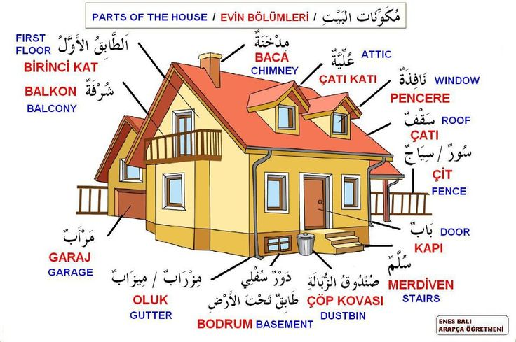 99 best images about arabic worksheet on pinterest arabic proverb body parts and present. Black Bedroom Furniture Sets. Home Design Ideas