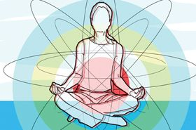Deep Breathing to Aid in All Areas of Health, especially anxieties and ADD symptoms