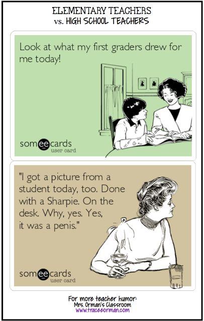Elementary vs. High School Teachers: Student Relations... round 4