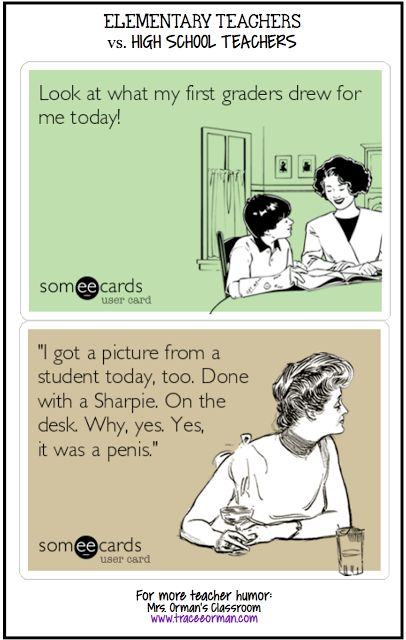 Elementary vs. High School Teachers (or middle school): Student Relations