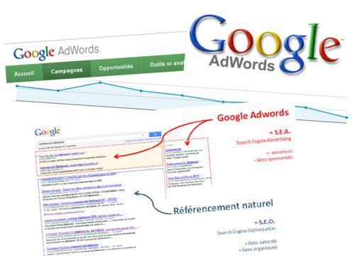 Comment Google AdWords va doper vos ventes. #GoogleAdWords #référencement #SEA #GoogleAnnonces