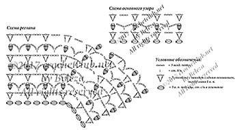топ-реглан helen rodel-схемы