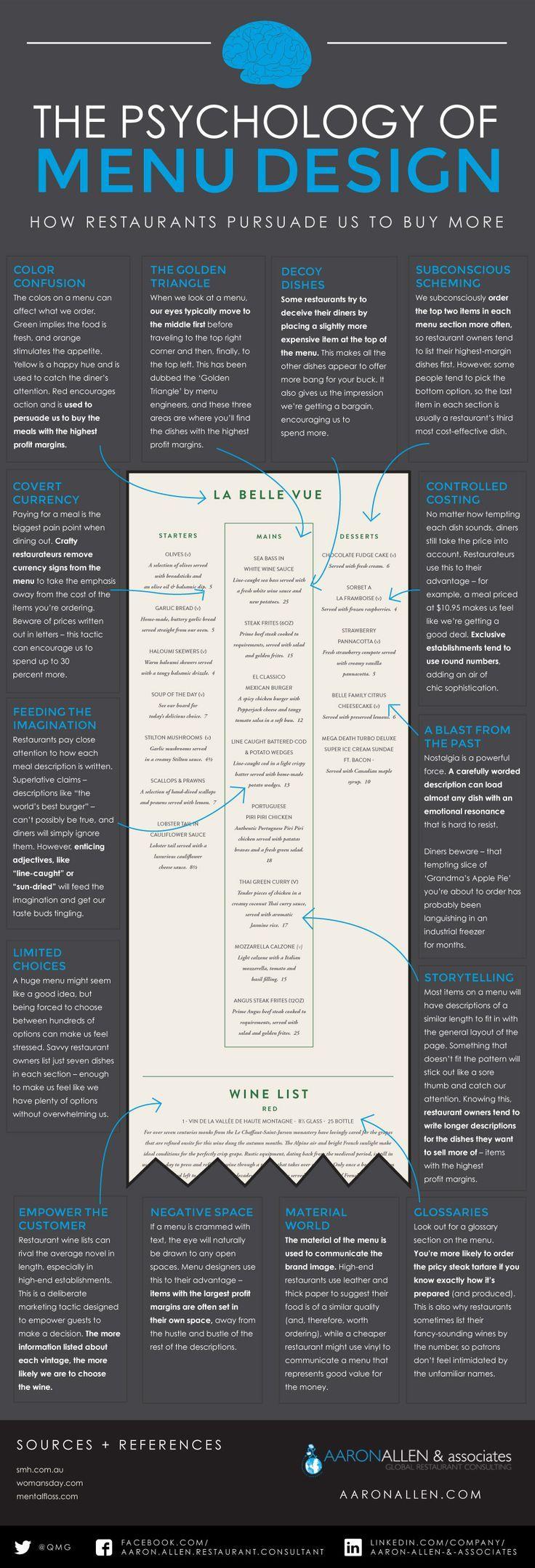 best 25 menu layout ideas on pinterest menu design