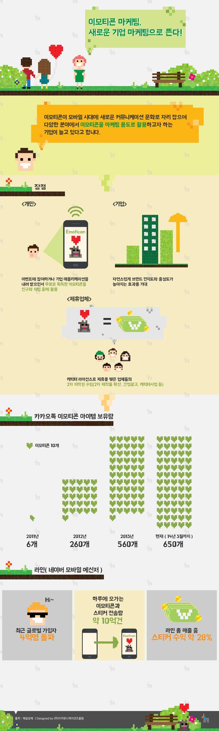 이모티콘 마케팅, 새로운 기업 마케팅으로 뜬다!'에 관한 인포그래픽
