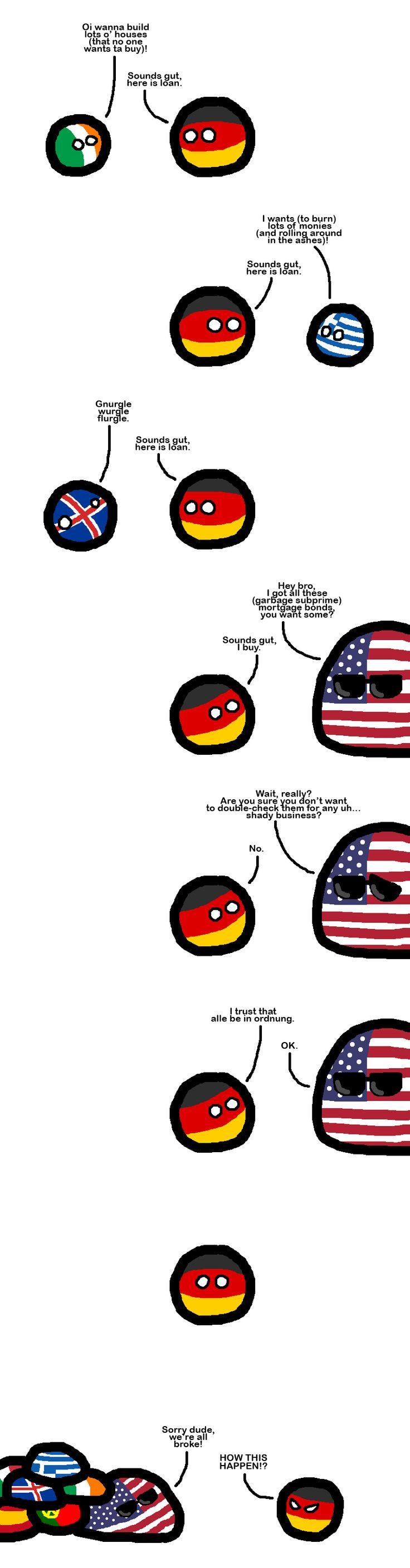 The Eurozone Crisis: Germany's Folly ( Germany, Ireland, Greece, Iceland, USA  ) by the sun is up  #polandball #countryball