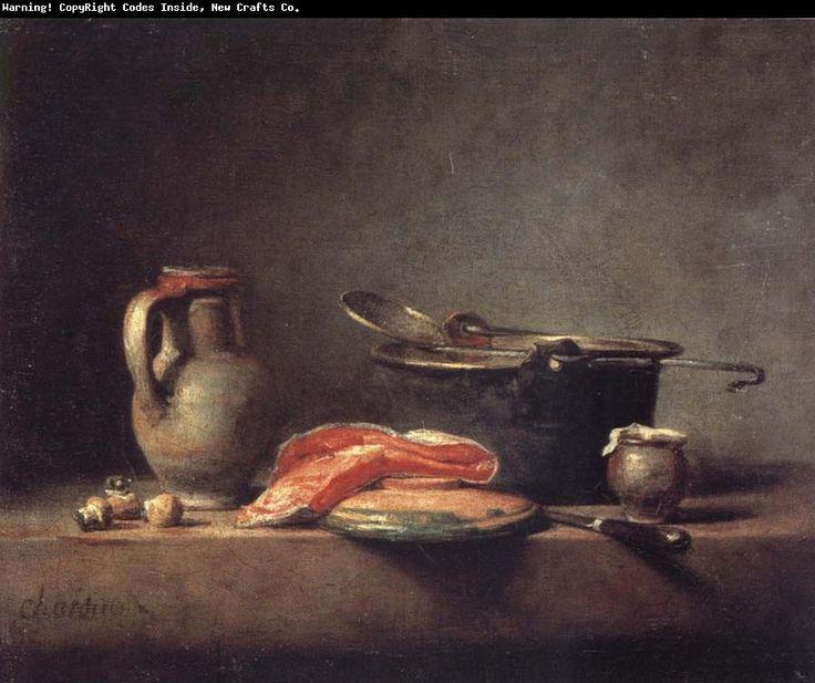 Jean Baptiste Simeon Chardin Still life oil painting picture