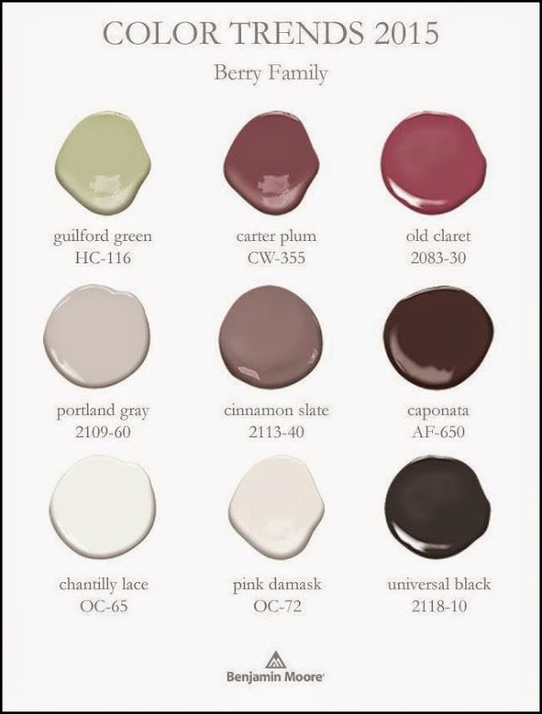 Benjamin Moore Color Trends 2015 - Berry Family - Guilford green and berry