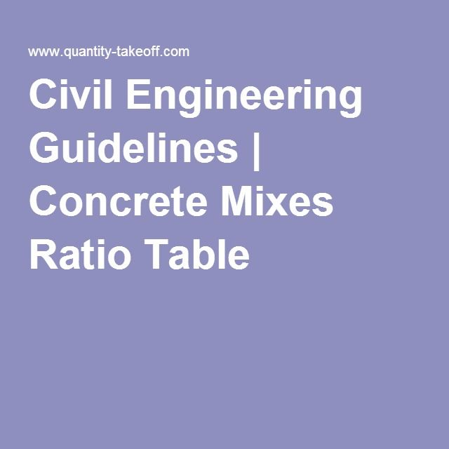 Civil Engineering Guidelines | Concrete Mixes Ratio Table