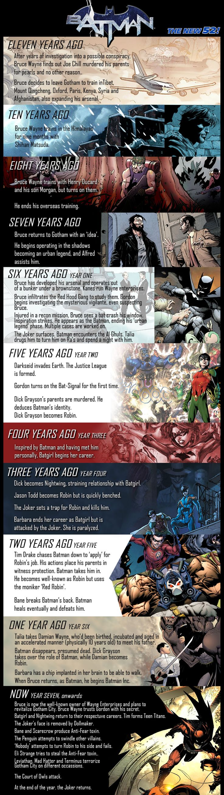 Its not true. Dick Grayson led the teen titans and then became nightwing.