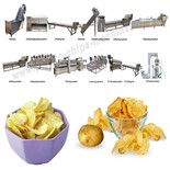 Automatic Potato Chips Production Line 100/200/350kg/h automatic potato chips production line--high degree of automation, reliable performance.... Email: info@potato-chips-machine.com Website: www.potato-chips-machine.com