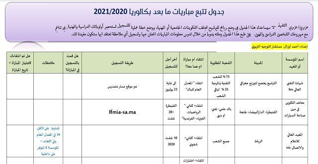 جدول تتبع مباريات المدارس العليا باك 2020 Periodic Table