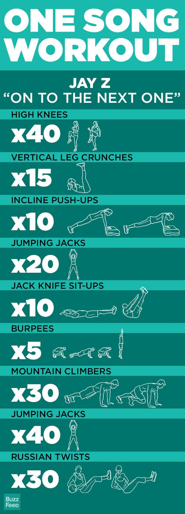 5 One-Song Workouts - BuzzFeed Mobile Get a Flat Belly in 4 Weeks! More info here: http://perfect-diets.space/get-a-flat-belly-in-4-weeks/