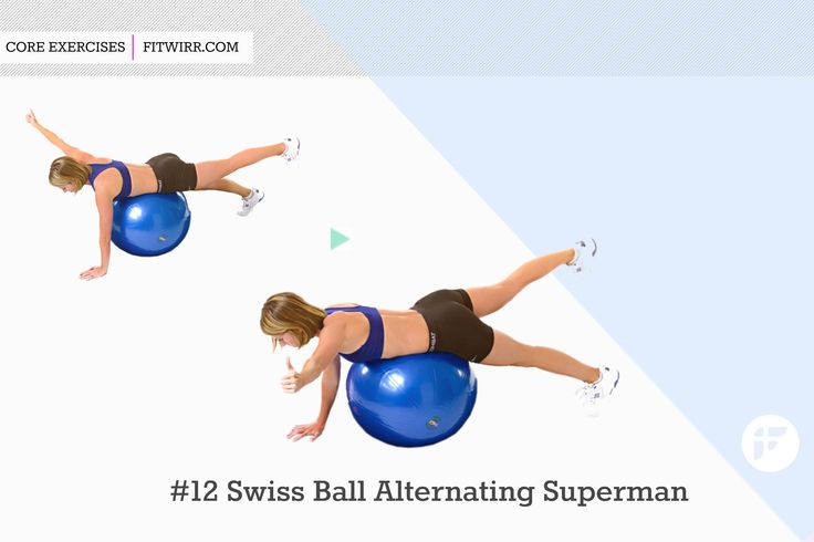 Swiss ball alternating superman / Lie face down over a Swiss ball, balancing on toes and hands Slowly extend your left leg and right arm straight out. The arm should be positioned at a 45° angle to the shoulder and the thumb should be pointing upward. The butt muscle should also be activated. Hold this position for 1-2 seconds, then lower the arm and leg at the same time back down and repeat on the opposite arm and leg into the same position. Do not let the back hyperextend (excessively…