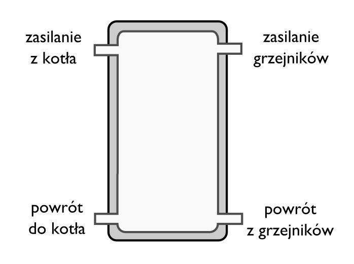 bufor-budowa-v1.jpg (698×520)