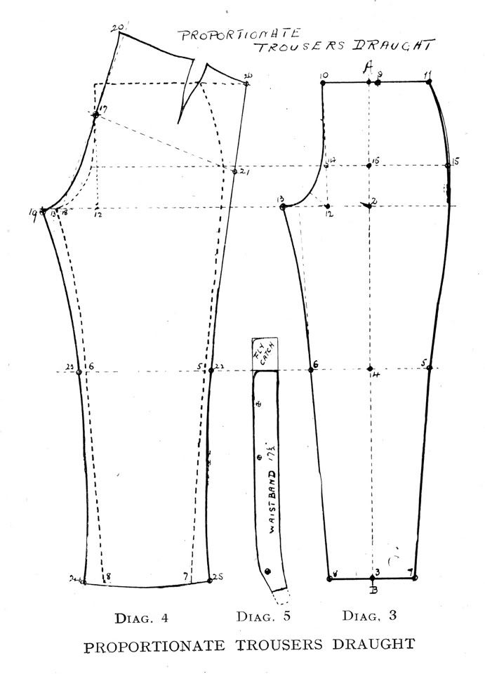 Mansie Wauch's draft for mens' trousers | The Cutter & Tailor forum