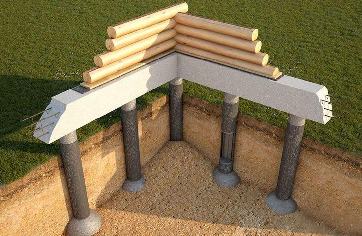 СВАЙНЫЙ ФУНДАМЕНТ  Свайный фундамент – это фундамент, в котором для передачи нагрузки от здания на грунт используются сваи. Фундамент на сваях целесообразно возводить в тех случаях, когда несжимаемый слой грунта находится настолько глубоко, что другие типы фундаментов строить невозможно, а именно в случае возведения дома на слабых грунтах (например, на торфяных грунтах или в болотистой местности). Чтобы не было усадки фундамента, нужно чтобы он опирался на такой слой грунта, который способен…