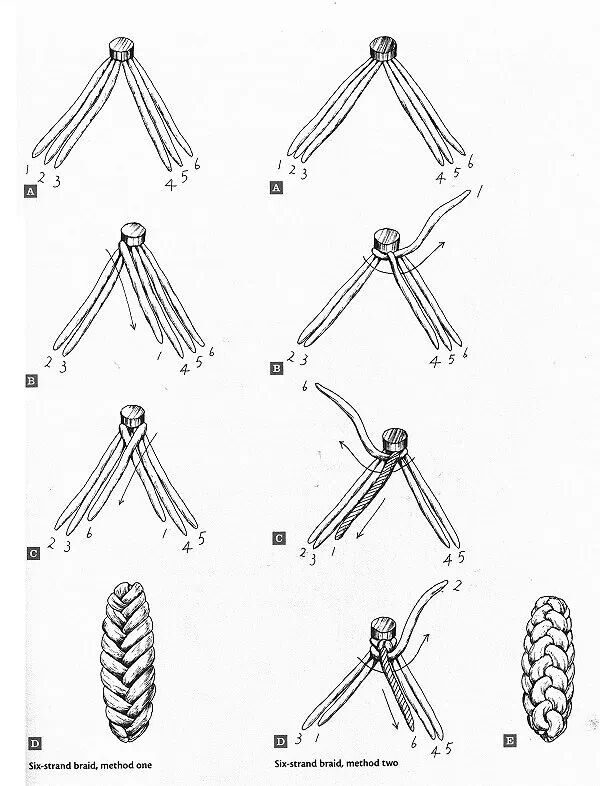 Four stranded braided-how to