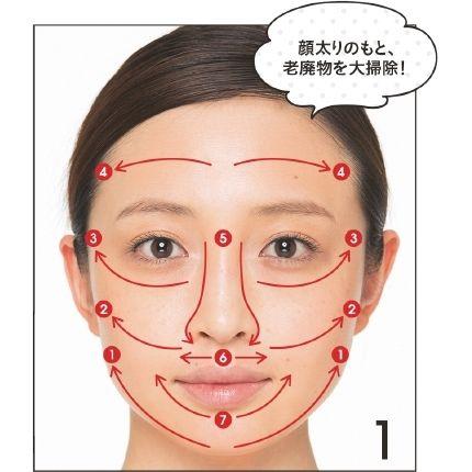 【まんまる「アンパン顔」さん】むくみとたるみ撃退で、簡単に小顔になる方法 - Yahoo! BEAUTY
