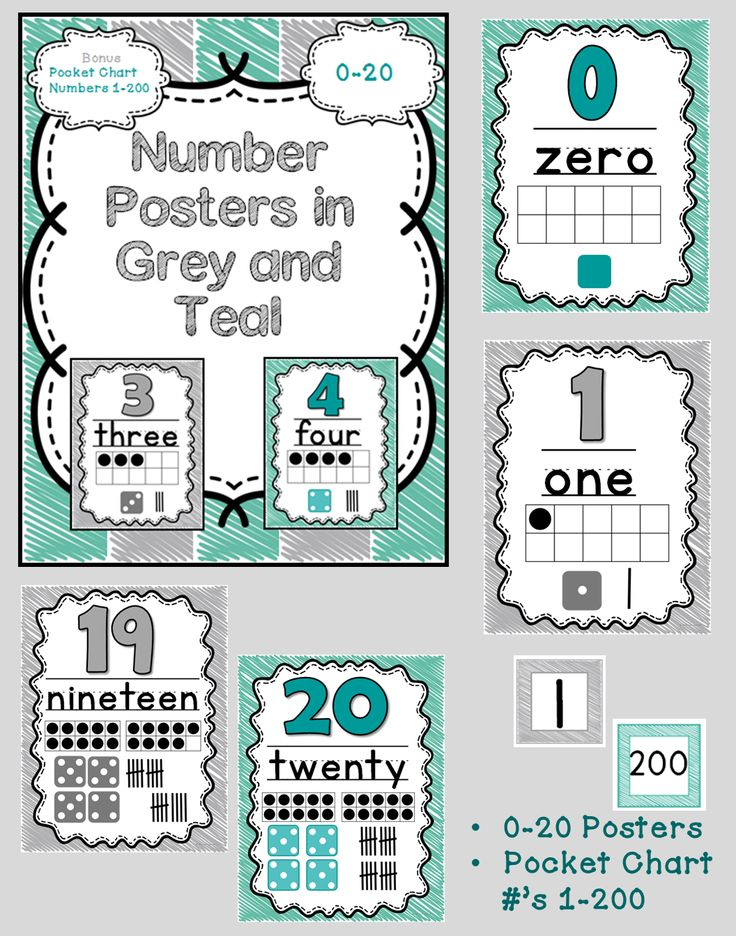 Number Posters 0-20 In Teal and Grey with ten frame, tally marks and dice!  I had a special request to create these posters in Teal and Grey!  If you are looking for a new set of Number Posters to decorate your classroom, this set is awesome.