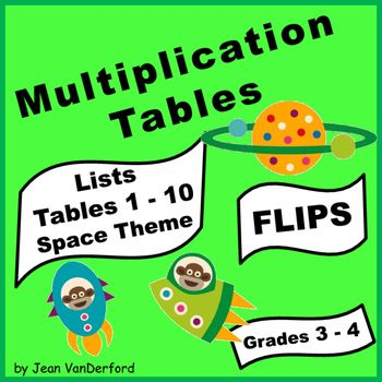 37 best tpt resources for teachers images on pinterest - Multiplication table interactive ...