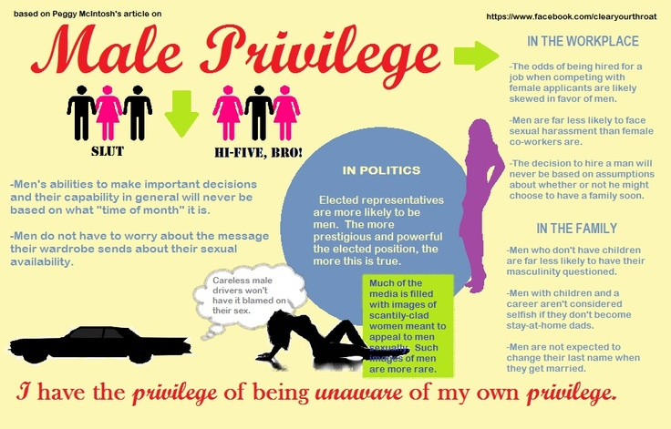 male privilege White privilege and male privilege name: course: date: outline mcintosh reviews the presence of privileges based on both gender and race the color of the skin is a major factor in the development of privileges associated with white people.