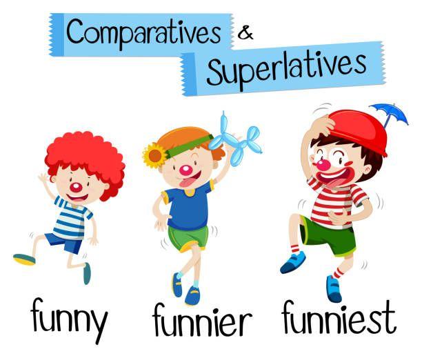 Comparatives And Superlatives For Word Funny Illustration Grammar For Kids English Fun Superlatives