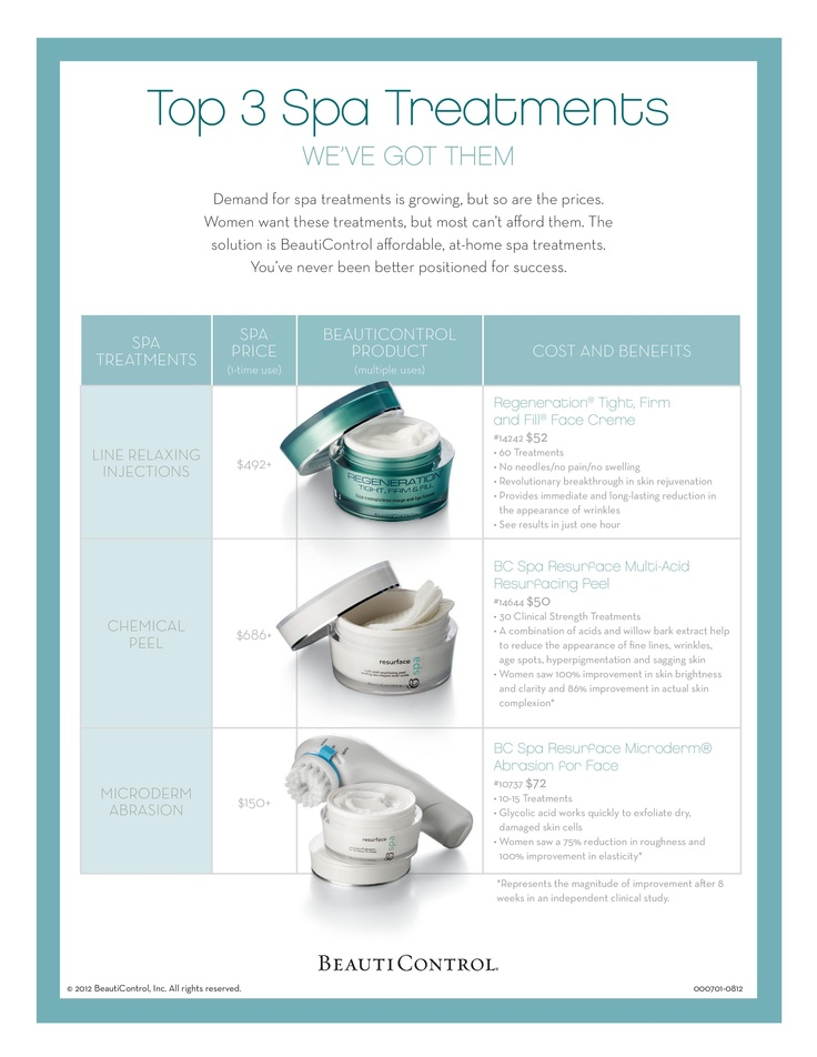 Skip the pain and the price tag of Day and Med-Spa treatments. BeautiControl® lets you experience clinical-strength results in the comfort of your own home. Give us a 30 days and we'll give you back 10 years! Contact your Consultant or click here to shop now! #BeautiControl #Spa  www.beautipage.com/makeupandyouth