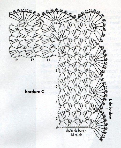 Puntilla vertical esquina Filet crochet corner